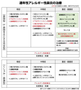 anaphylaxis-guideline.jp